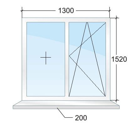 Окно с энергосберегающим стеклопакетом. Цена 8695 рублей в Санкт-Петербурге.