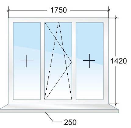 Размеры и цены окон пластиковых в домах серии копэ в санк....
