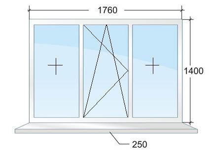 Окно с энергосберегающим стеклопакетом. Цена 10256 рублей в Санкт-Петербурге.